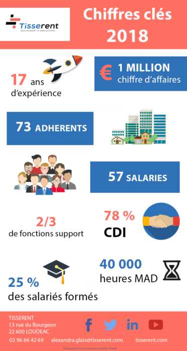 infographie-chiffres-cles-2018